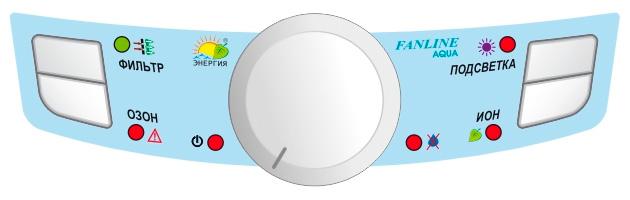 Панель управления мойкой воздуха Fanline Aqua VE400